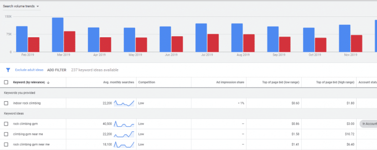 Beginners Guide to Keyword Research [2020 Update]